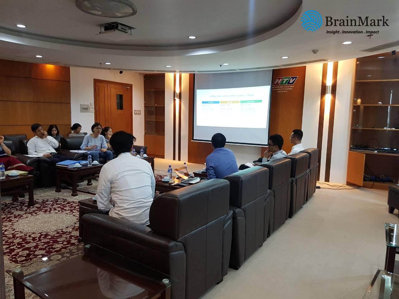 Tư vấn Xây dựng Hệ thống BSC – KPI tại HTV